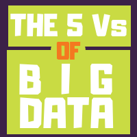 The five Vs of big data: how can they help your business?